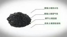 矿源腐植酸钾和矿源黄腐酸钾的区别