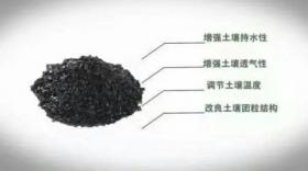 双倍增效加倍互补,你还不知道肥料里面的完美组合